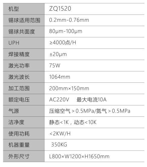 ZM-ZQ1520植球机参数规格.jpg